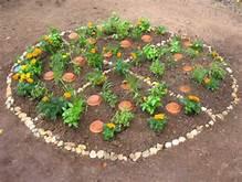 Spring Garden Activities Pizza garden